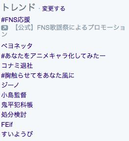 小島監督に関するTwitterのトレンド